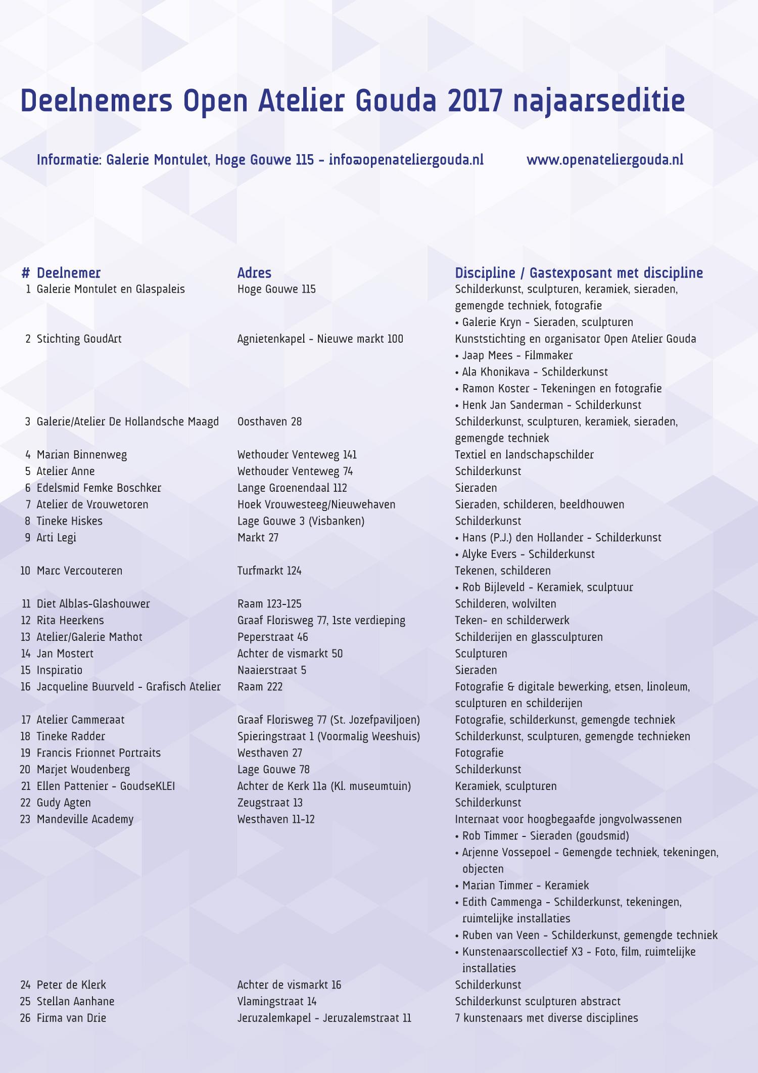 Info OA_2017-deelnemers